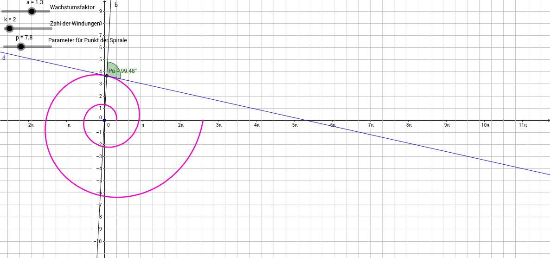 Logarithmische Spiralen – GeoGebra