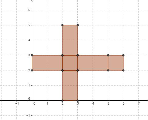 正多邊形柱體表面積展開圖