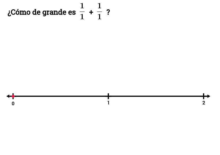 Estimación de suma de fracciones