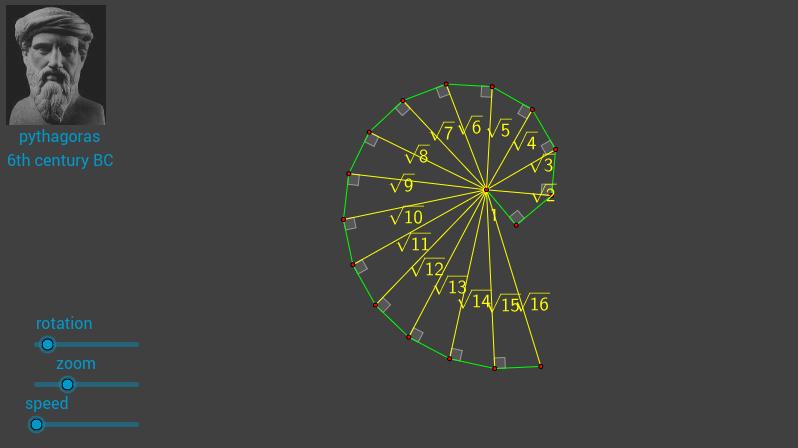 pythagorean spiral