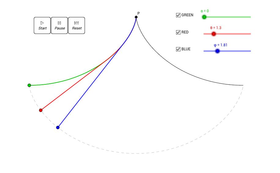 Huygens pendulum