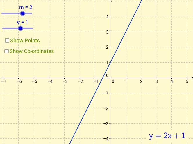 Linear Equations & Points