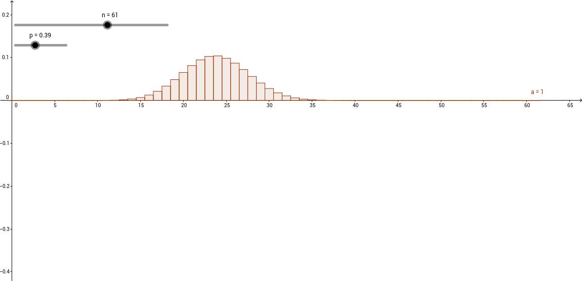 Observation de la loi binomiale