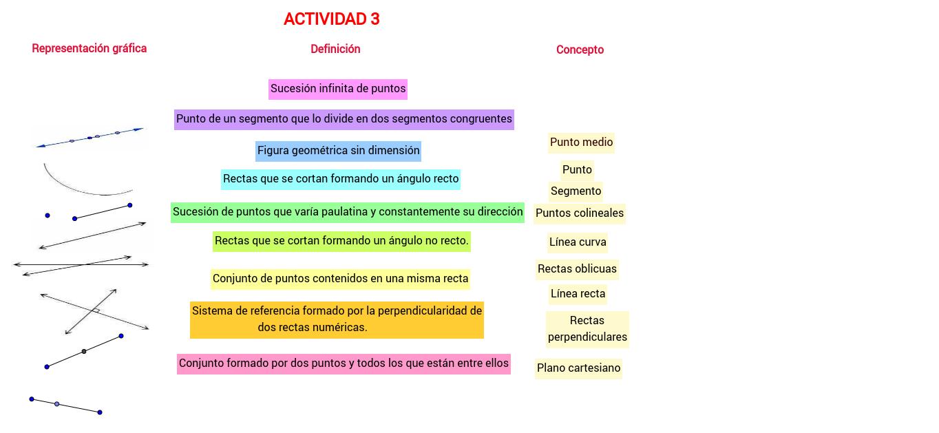 Actividad 0.3