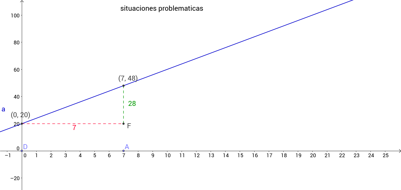 9.5.5 c17 conclusion