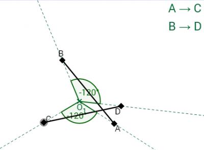 Pont körüli forgatás alkalmazása 5.