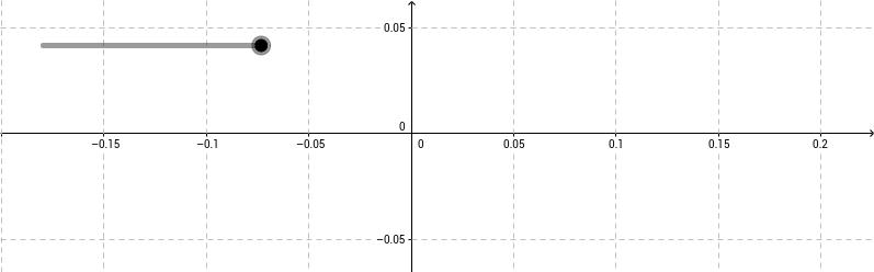 Funcion derivable con derivada discontinua
