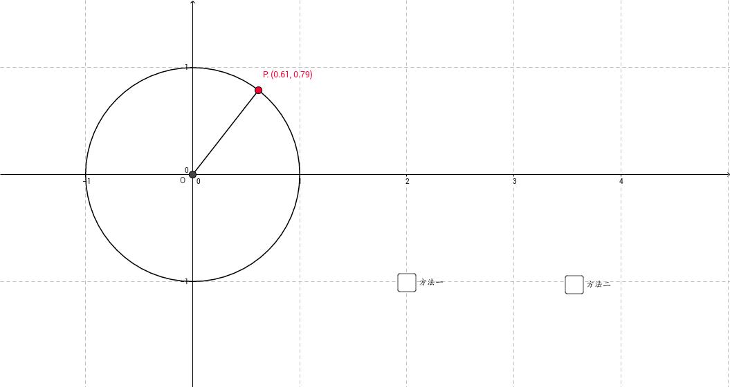 角α与π-α的正弦函数、余弦函数关系.