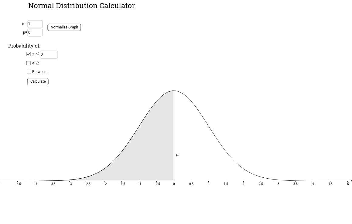 Normal Distrubution Calculator