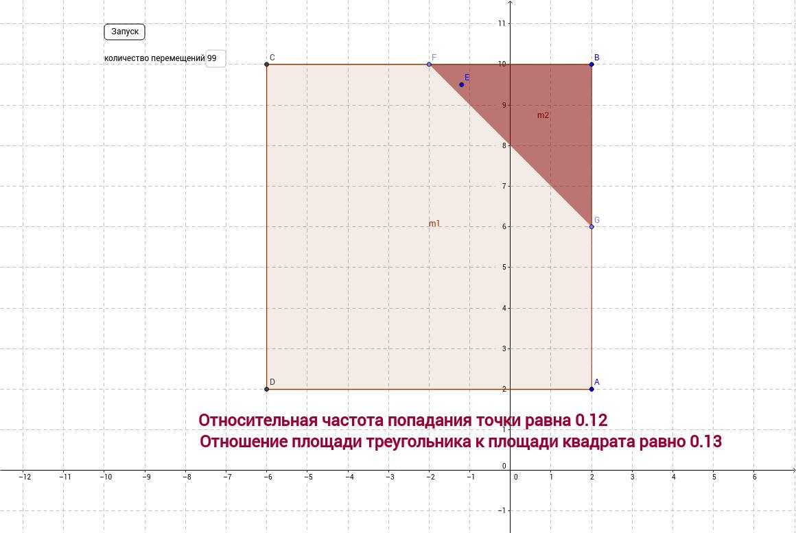Геометрическая вероятность
