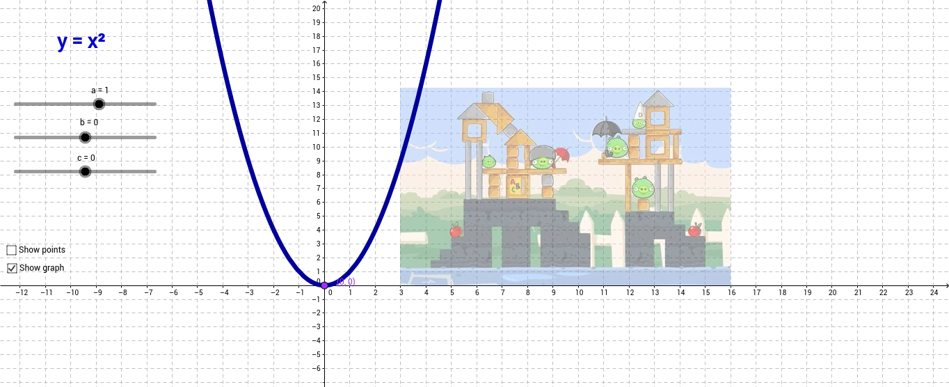Angry Bird Quadratic Equations