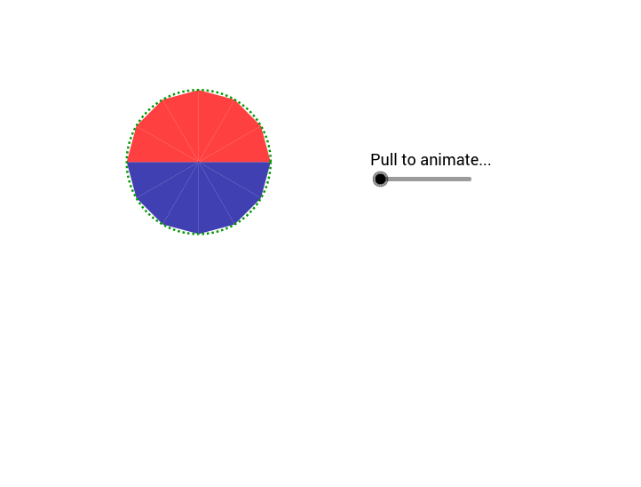 Area of a Circle Animation (Parallelogram)