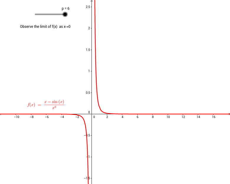 C0105X64 Limits of a Trig. Function