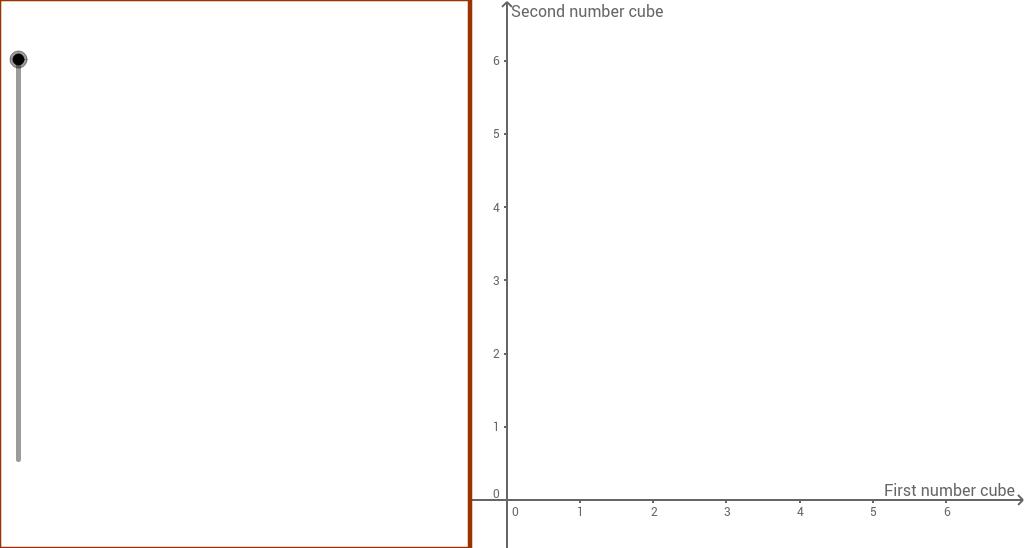 CCGPS AG 7.2.1 Example 1