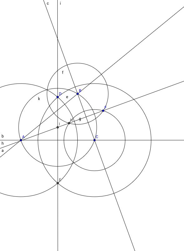 Triangle Circumcenter