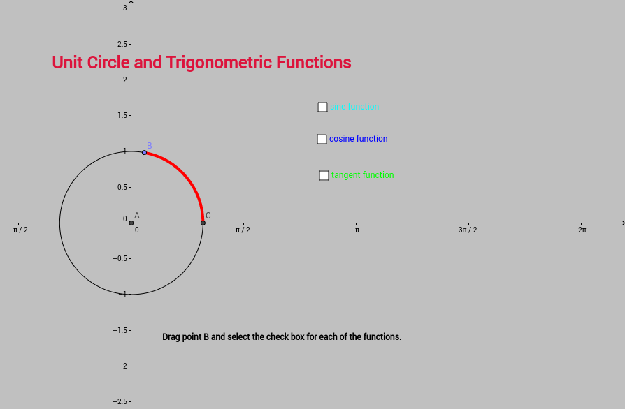 Unit Circle and Trigonometric Functions
