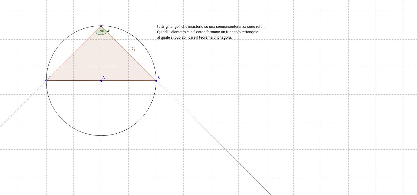 angoli e semicirconferenza