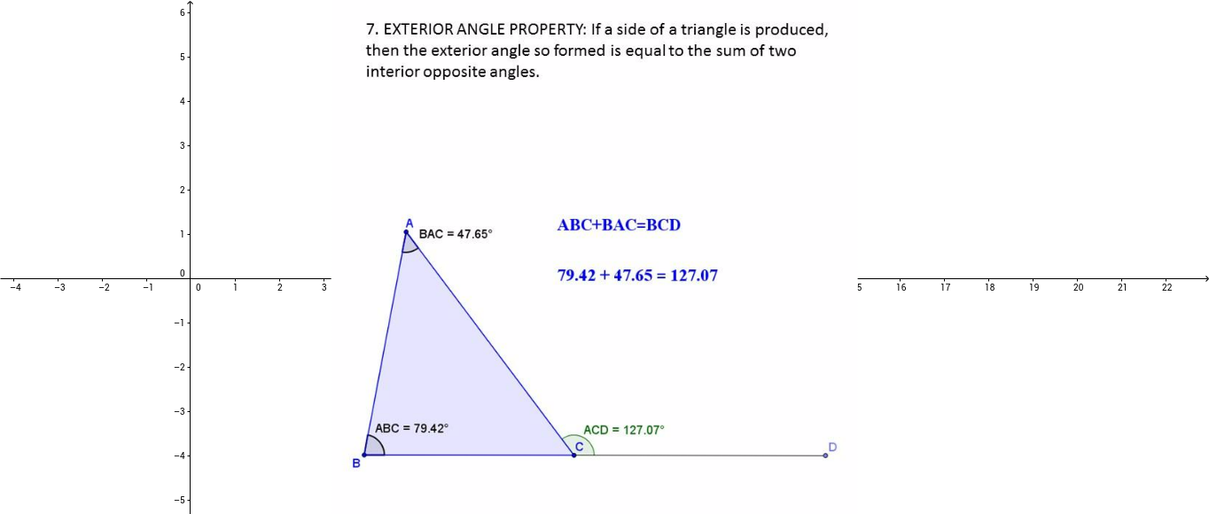 EXTERIOR ANGLE PROPERTY by Sidharth Arun (9M)