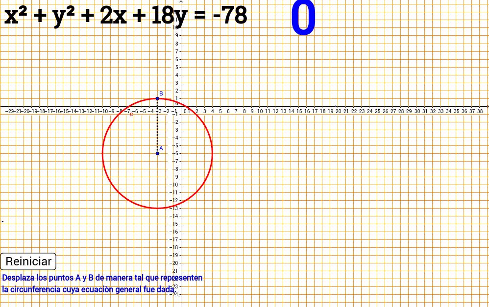 Gráfica de la circunferencia a partir de su ecuacion general