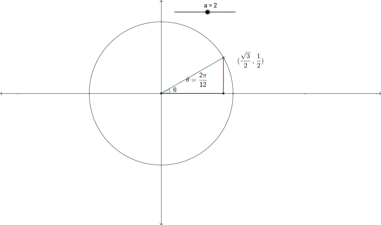 Trig Functions of special angles on the unit circle