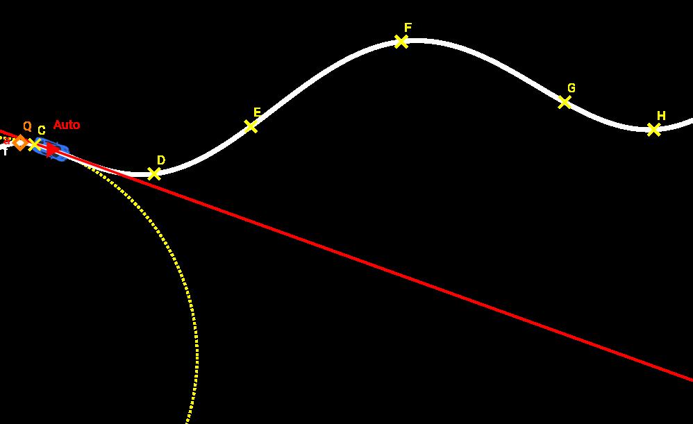 Einleitung zur Kurvendiskussion