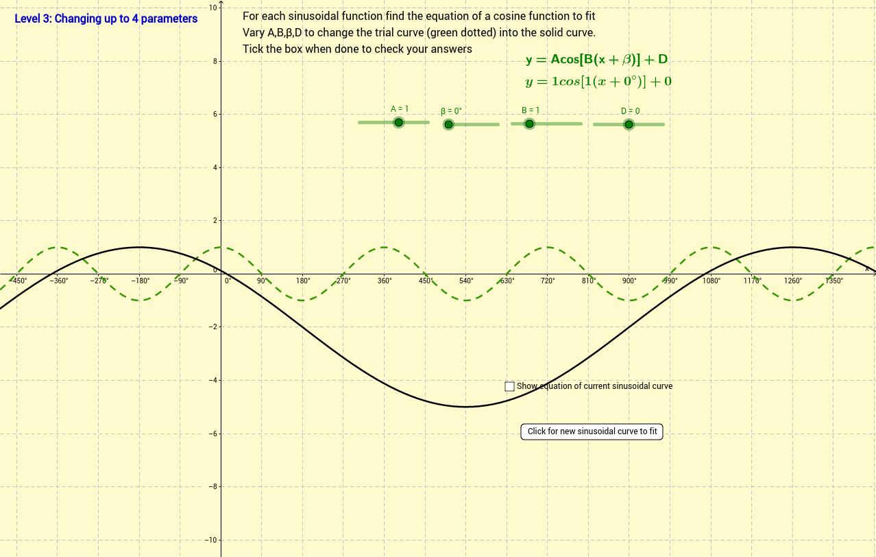 Level 3 cosine transformations (extension)