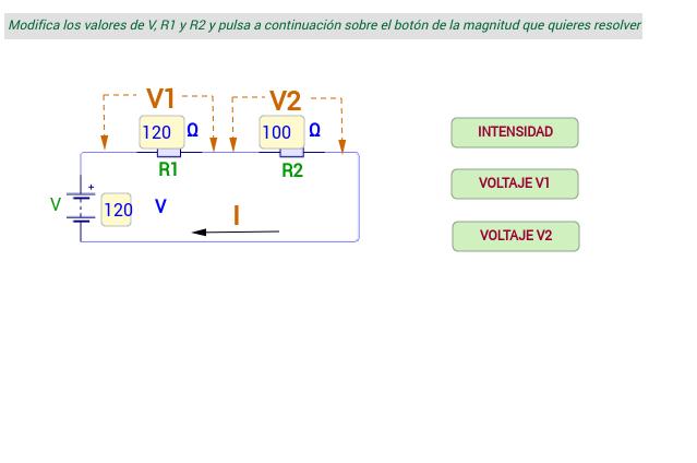 Magnitudes en circuito serie