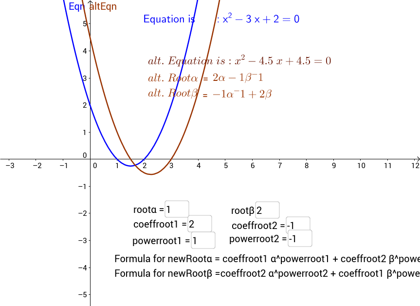 Sum & Product of Roots Quadratic Equations Question Setter