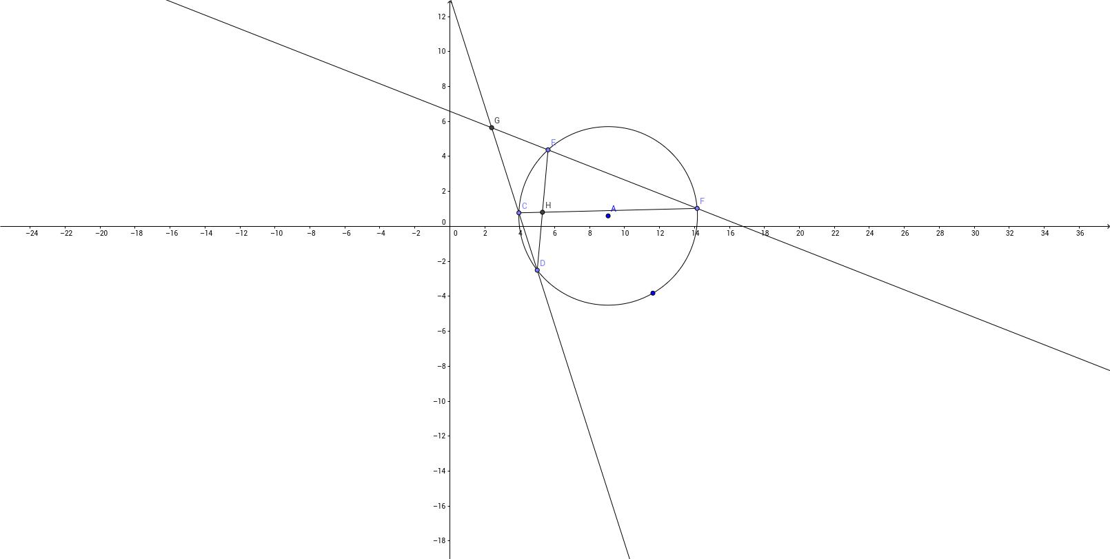Secant Secant Theorem for Circles and Segments