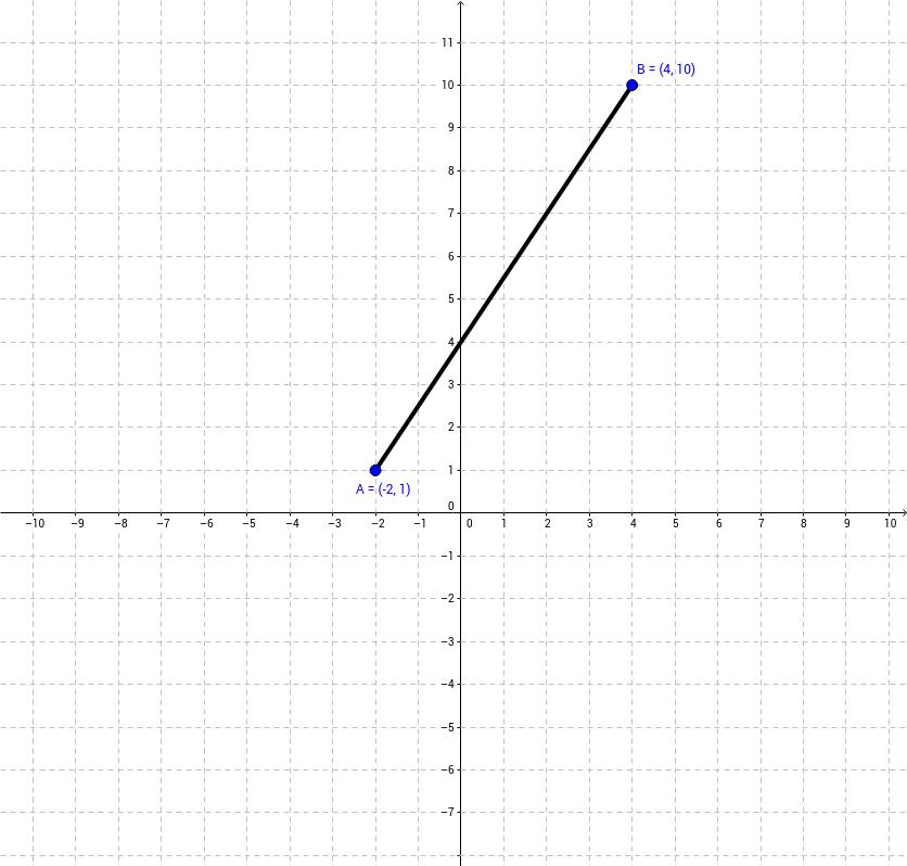 CCGPS CA 6.2.1 Example 1