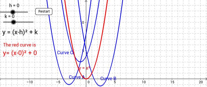 Quadratic curves and Equations Set 6   h&k  small