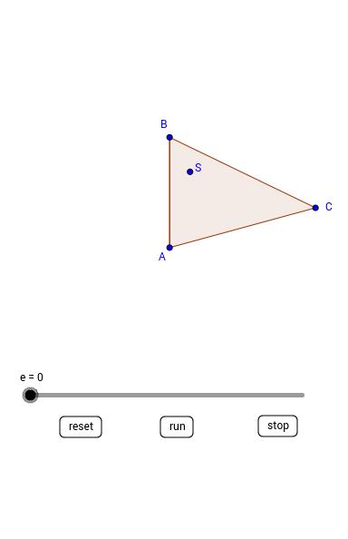 méthode patron pyramide