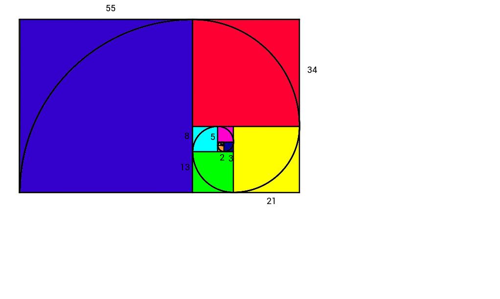 Fibonacci-Rechtecke