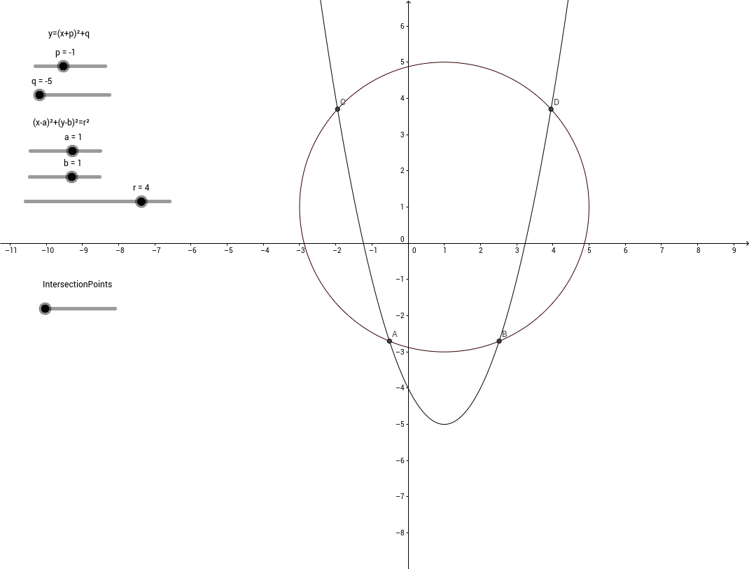 C1. Intersection of quadratic curve and circle