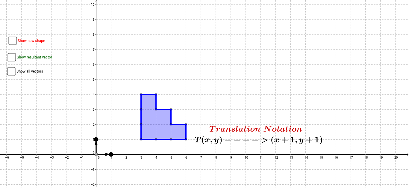 Introduction to Translation Notation GeoGebra – Translations Worksheet