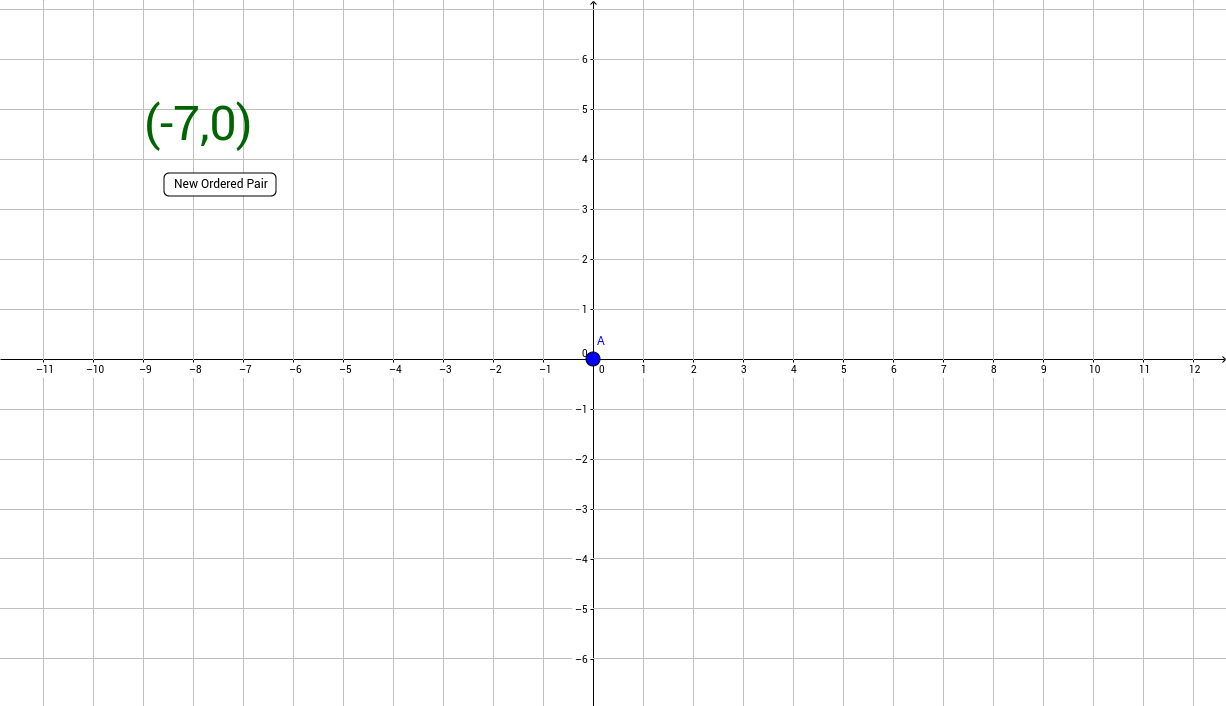 Practice Plotting Points on the Coordinate Grid