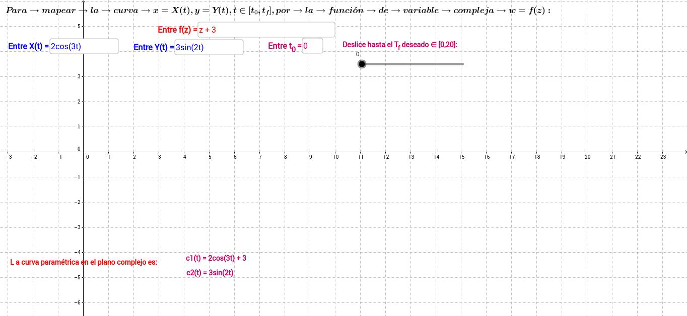 Complex Gauss