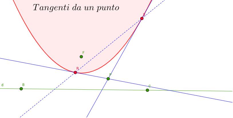 Tangenti alla parabola da un punto esterno geogebra for Punto p esterno alla circonferenza