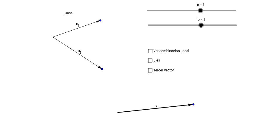 Coordenadas de un vector respecto de una base