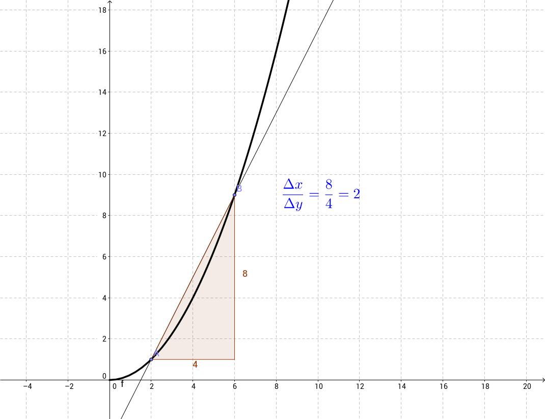 Mathematik - 7. Klasse