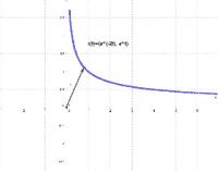 Función vectorial en el plano