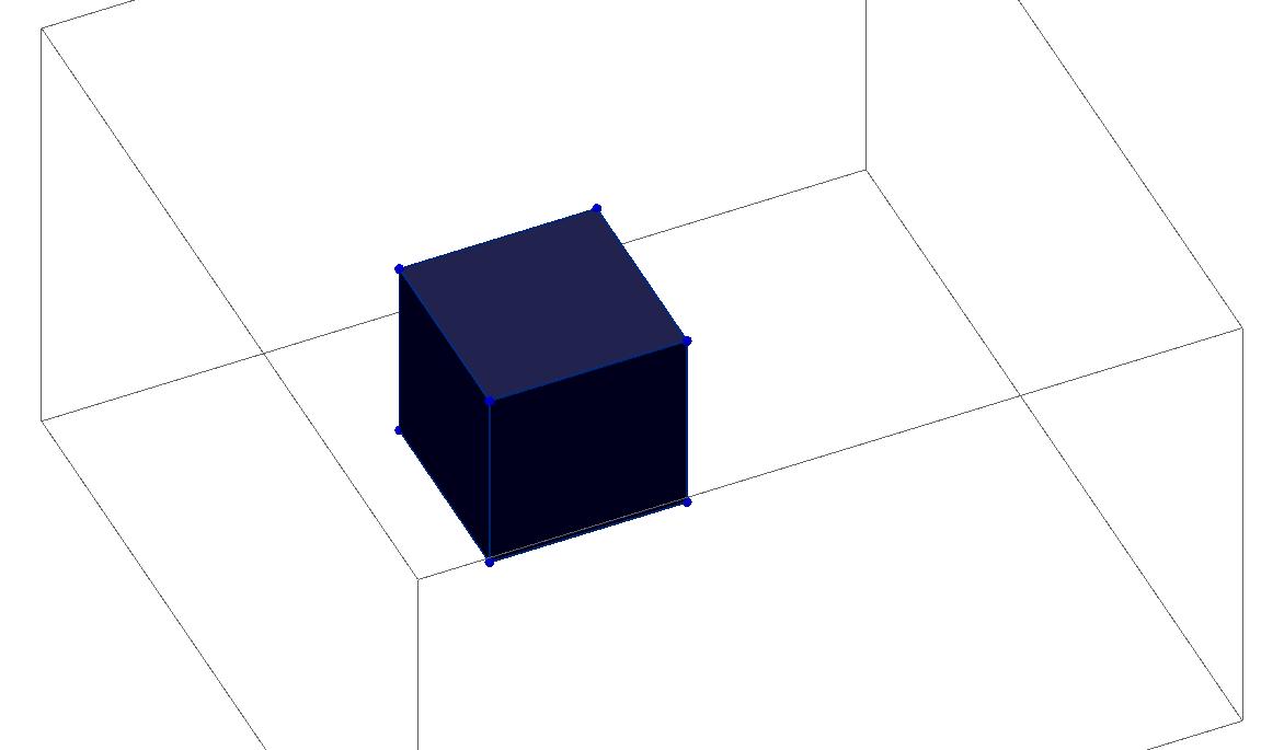 Justifiación de Euler
