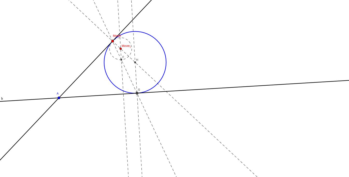 Circunferencia tangente a dos rectas