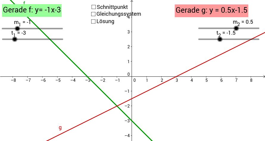 Analytische Geometrie: Kreis