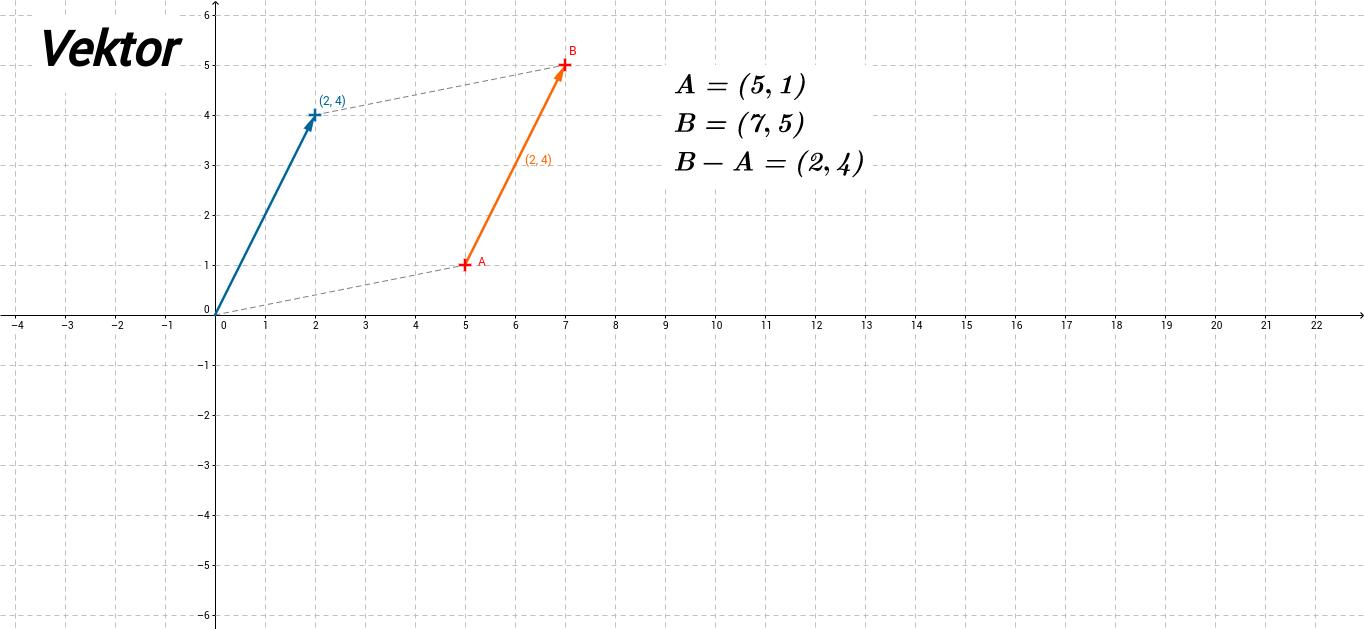 ag_vektor