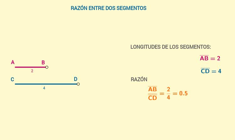 07011001_applet_razon_segmentos