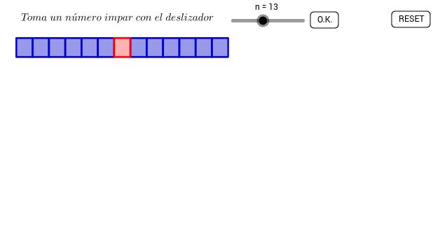 Todo  impar es la diferencia de dos números cuadrados.