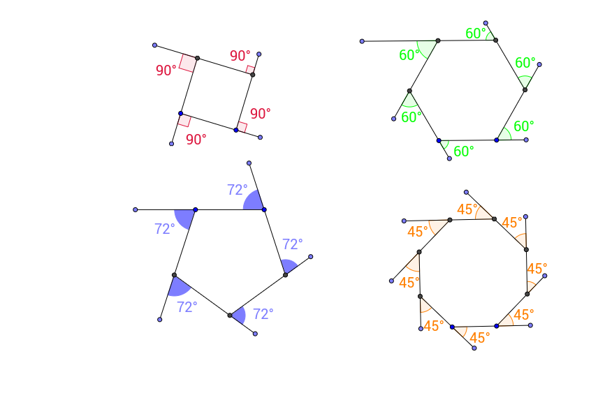 Exterior angles of a regular polygon