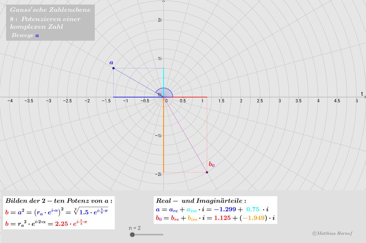 Gauss'sche Zahlenebene 8