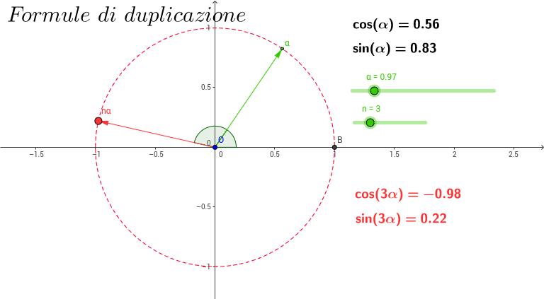 Le formule di duplicazione